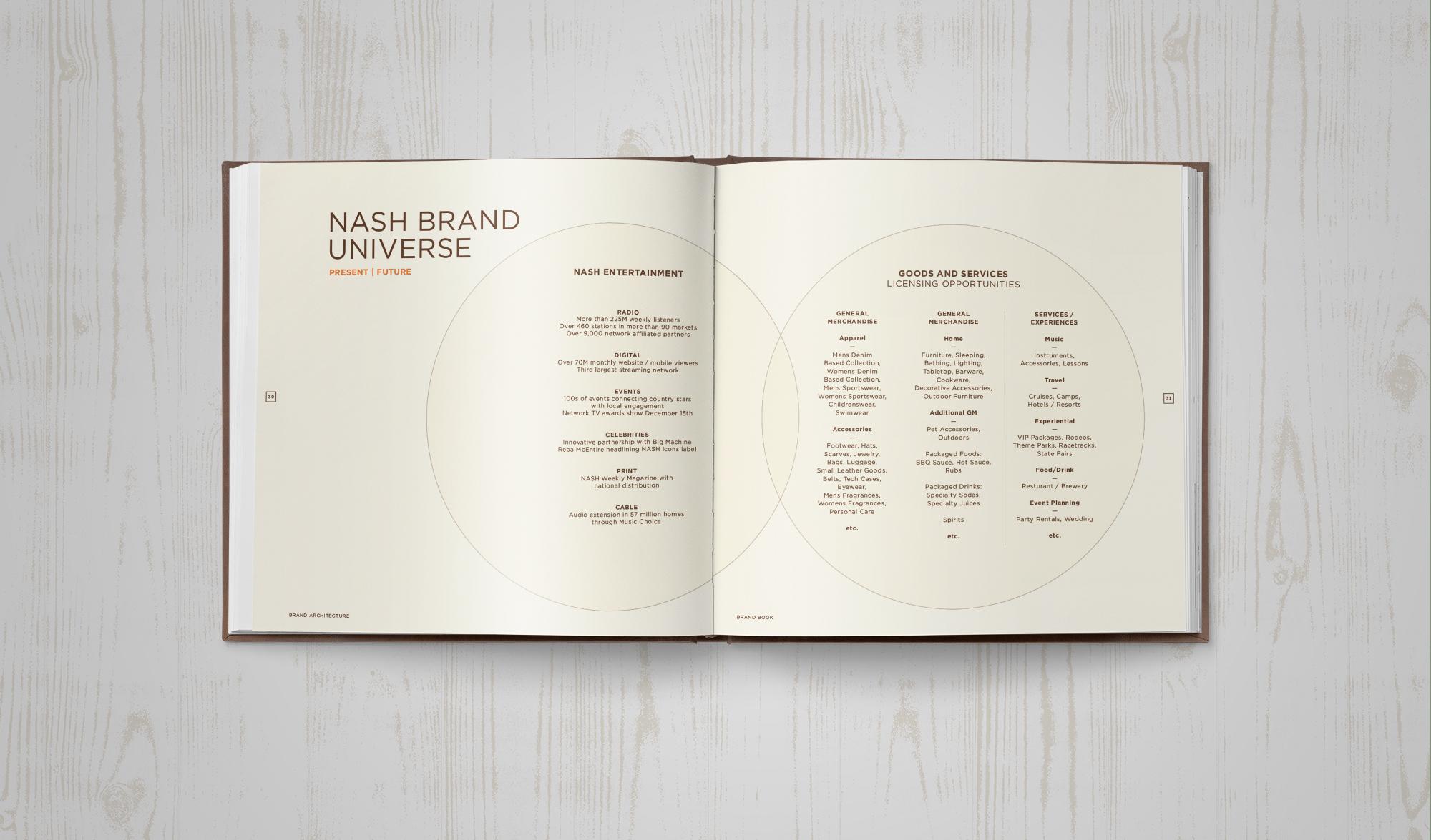 Nash_mockup_17